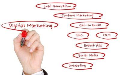Važnost digitalnog marketinga za nove tvrtke